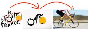 A bicicleta está na logo da competição de ciclismo